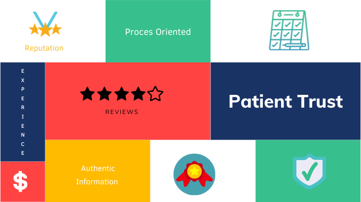 medical credentialing service